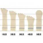 冷えとりアイテム関連ショップ2013~2014年末年始休業スケジュール